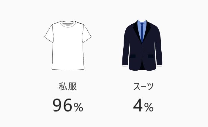 職場での服装